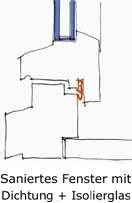 fenster abdichtung sanierung. Black Bedroom Furniture Sets. Home Design Ideas