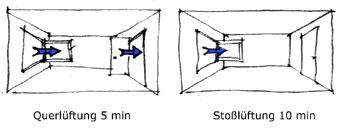 energieberatung richtig l ften ihr unabh ngiger energieberater f r geb ude in. Black Bedroom Furniture Sets. Home Design Ideas